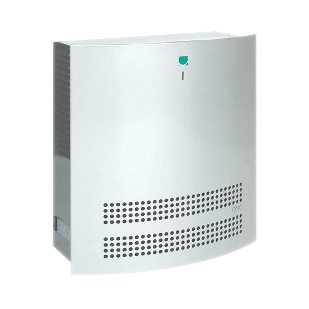 Осушувач повітря Dantherm CDF 10