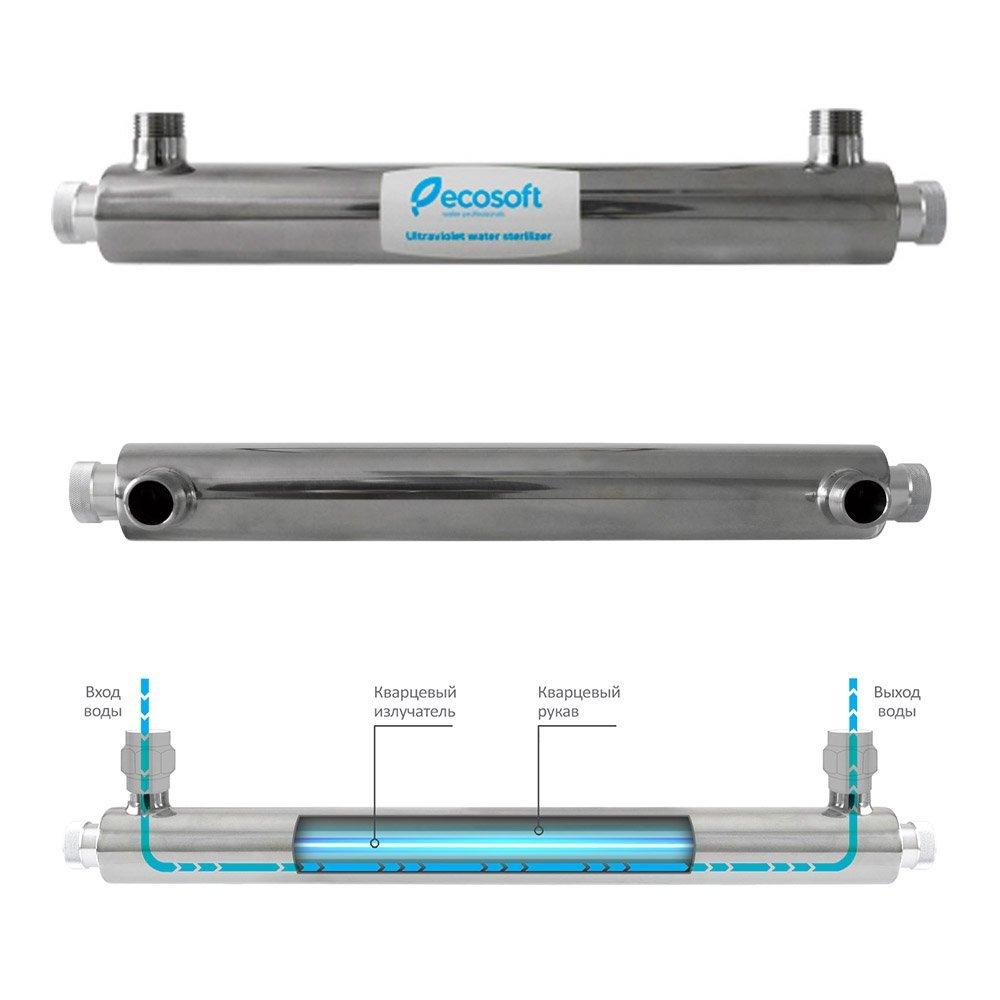 Ультрафіолетовий обеззаражувач води Ecosoft E-360
