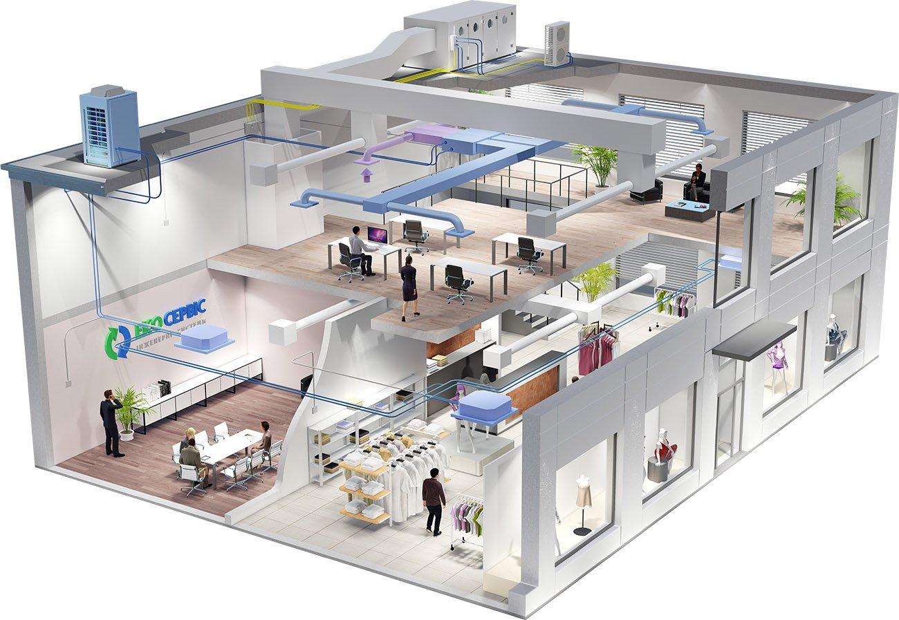 Визуализация концептуального решения кондиционирования для коммерческой недвижимости при помощи мультизональной системы с одним канальным и тремя кассетными внутренними блоками