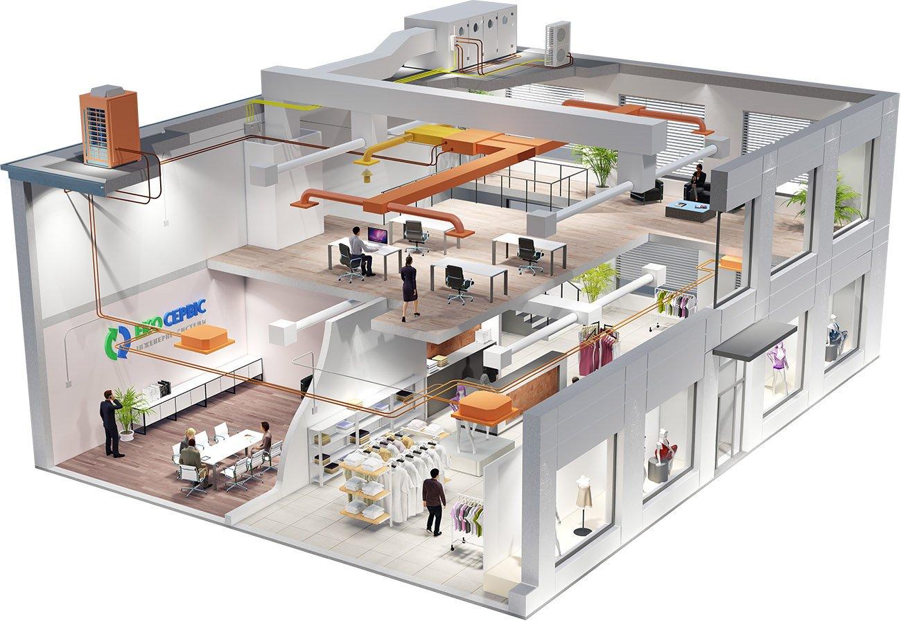 Визуализация концептуального решения воздушного отопления для коммерческой недвижимости при помощи мультизональной системы